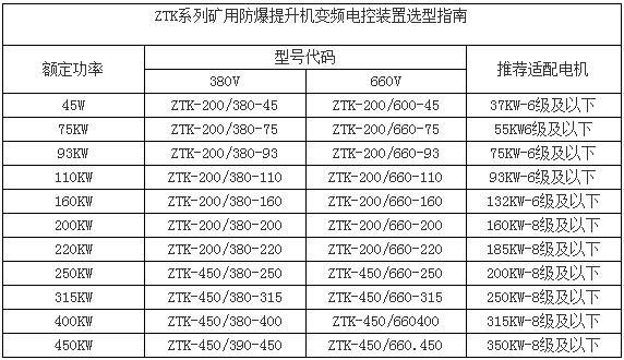 河南易胜博娱乐app提升机厂家